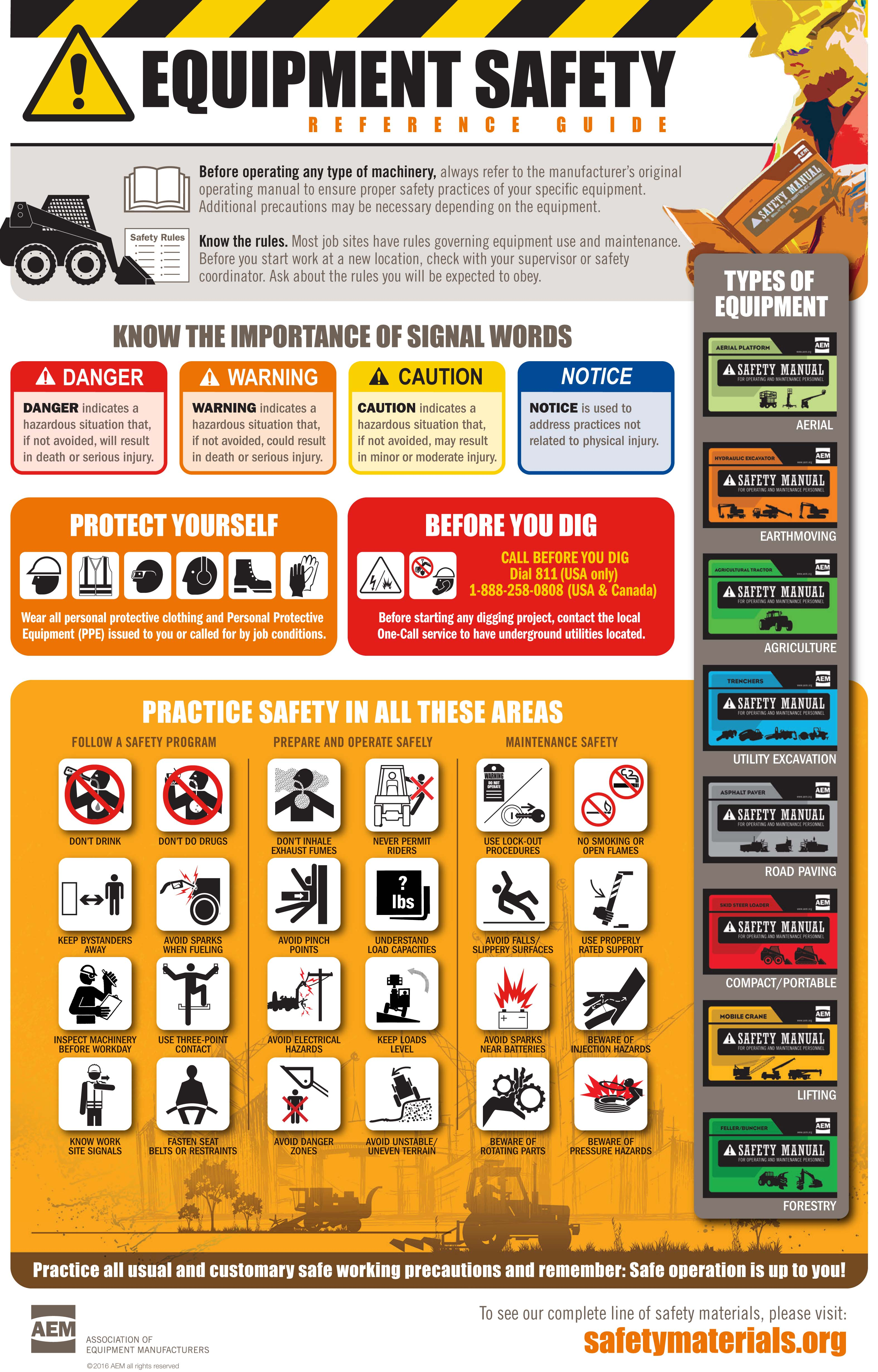 The AEM's Equipment Safety Infographic