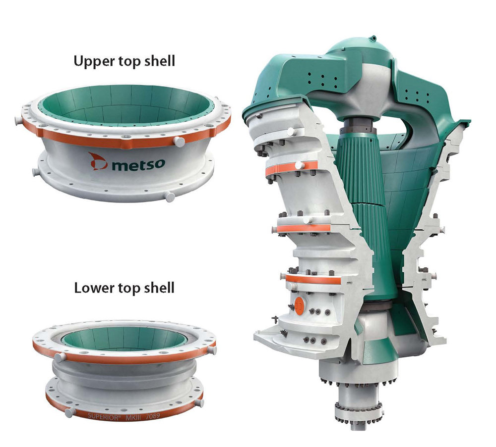 Metso's Rotable Top Shells for Superior gyratory crushers are complete shell segments relined in advance (either on- or off-site) and ready to be installed